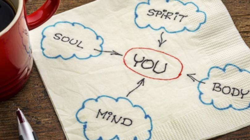Self-Awareness Development in the Classroom